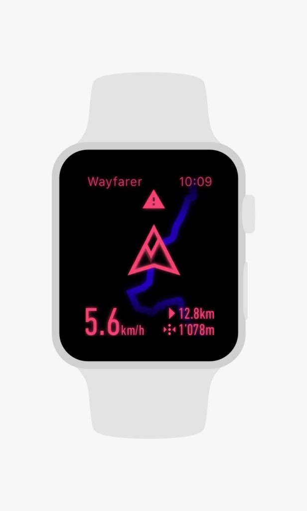 Screendesign für die Smartwatch
