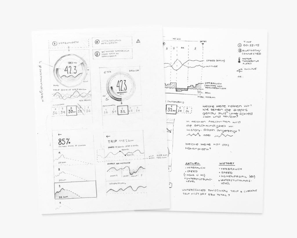 Planung Inhaltsarchitektur